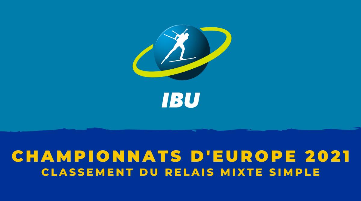 Championnats d'Europe de biathlon 2021 - Le classement du relais mixte simple