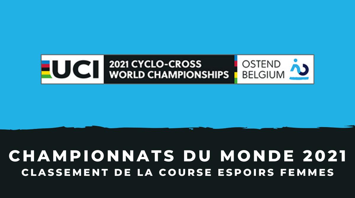 Cyclo-cross - Championnats du monde 2021 - Le classement de la course élite hommes