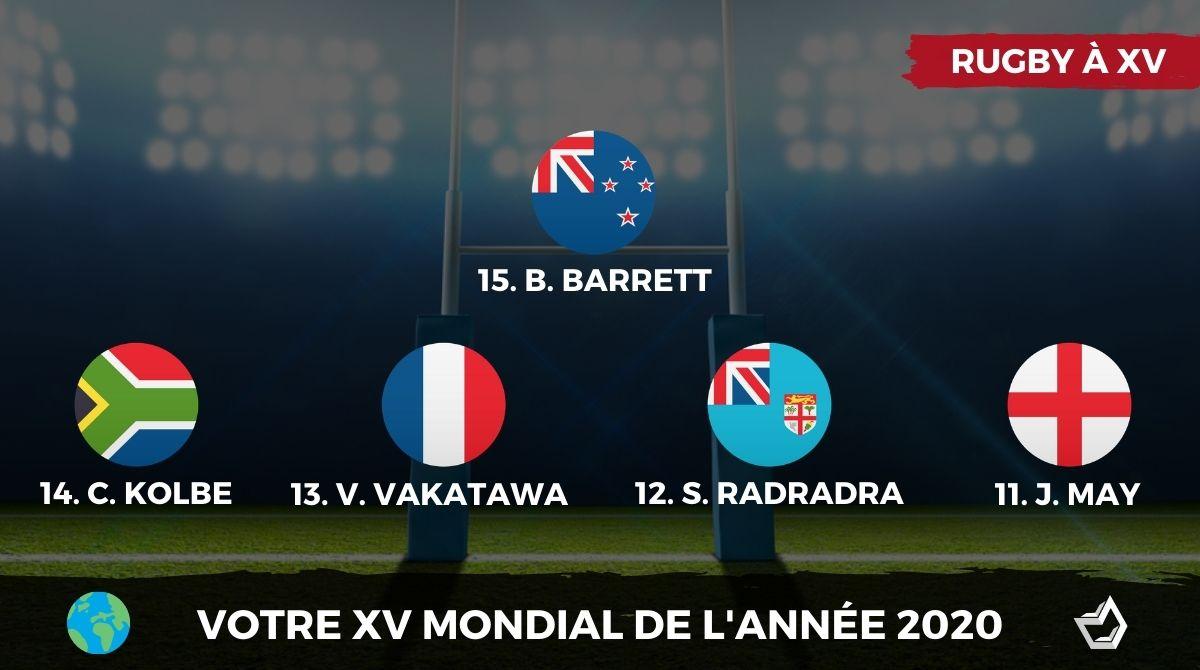 Rugby - Votre XV Mondial de l'année 2020
