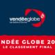 Vendée Globe 2020 le classement final de la course