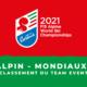 Ski alpin - Championnats du monde 2021 - Le classement du Team Event