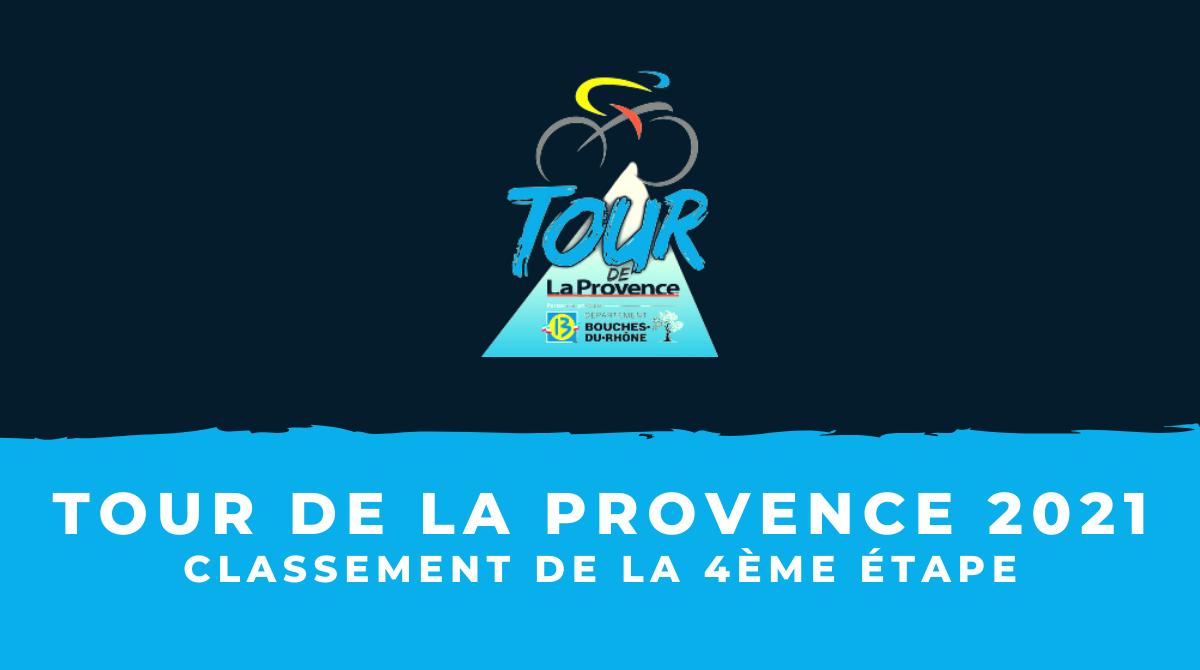 Tour de La Provence 2021 - Le classement de la 4ème étape