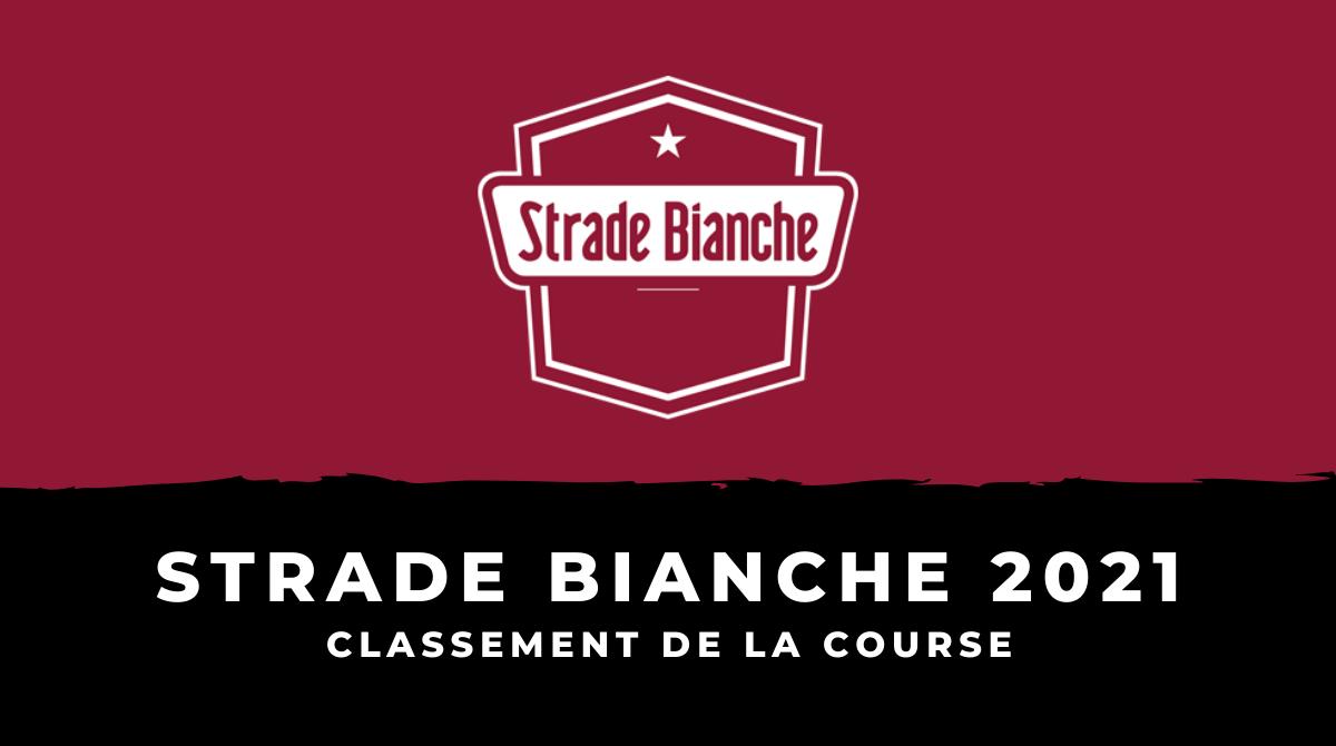 Strade Bianche 2021 - Le classement de la course
