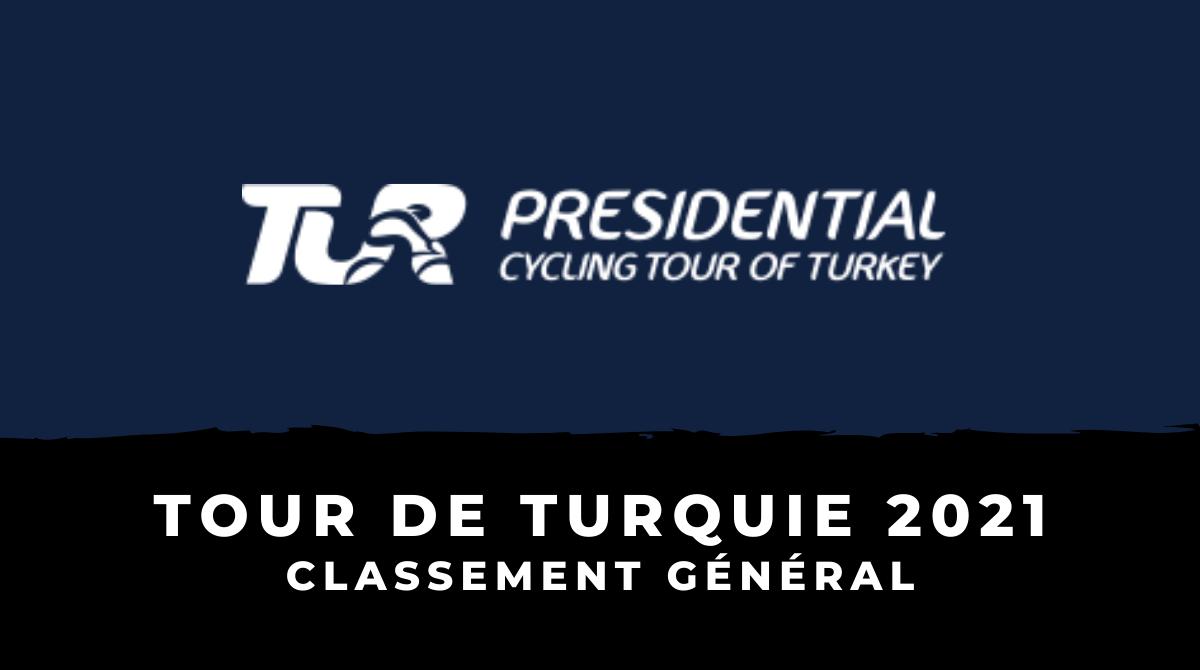 Tour de Turquie 2021 - Le classement général