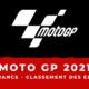 MotoGP - Grand Prix de France 2021 - Le classement des essais libres 1