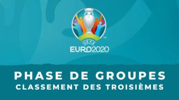 Euro 2020 – Le classement des troisièmes