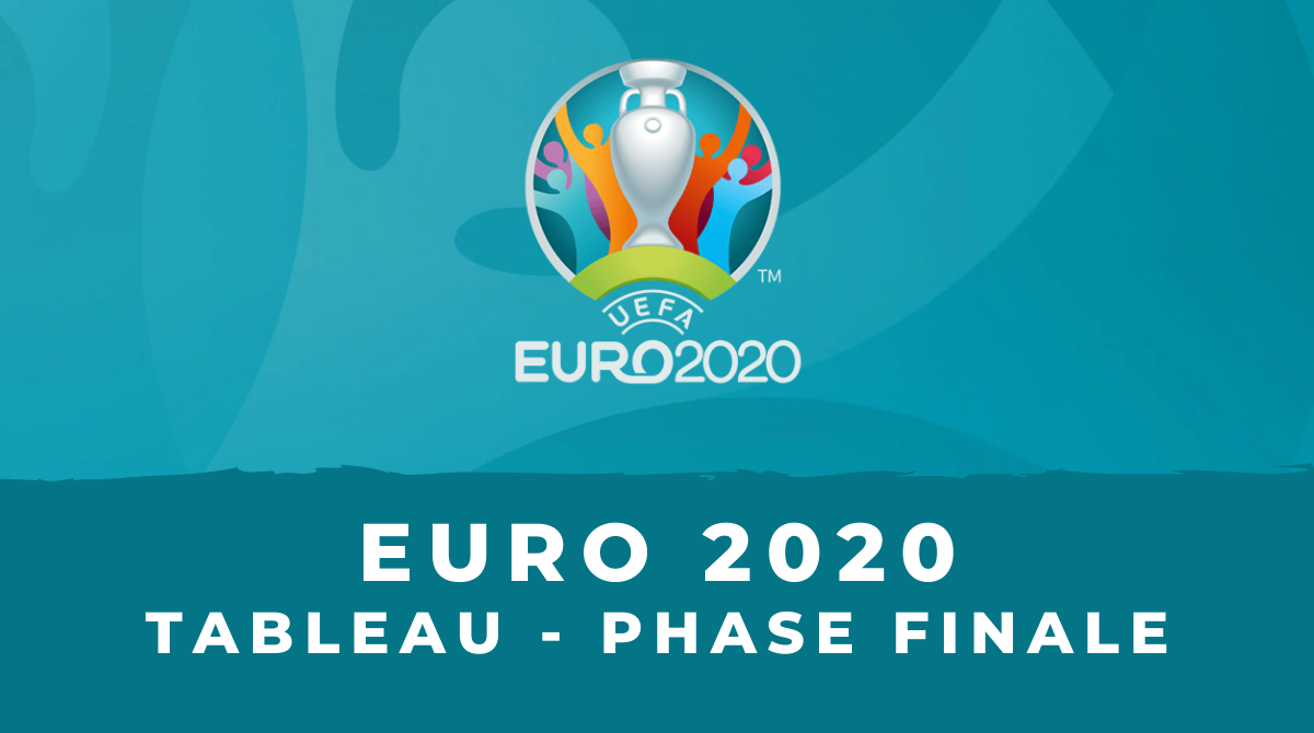 Euro 2020 - Phase finale tableau complet