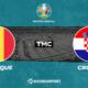 Pronostic Belgique - Croatie, match amical