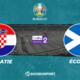 Pronostic Croatie - Écosse, Euro 2020