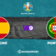 Pronostic Espagne - Portugal, match amical