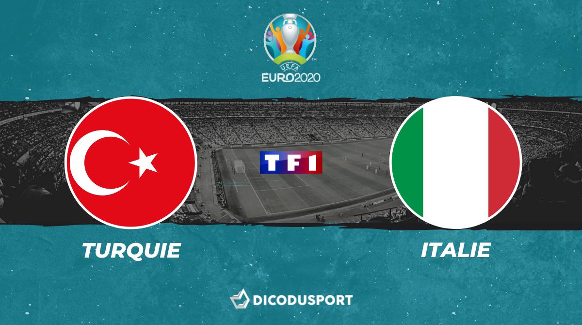 Pronostic Turquie - Italie, Euro 2020