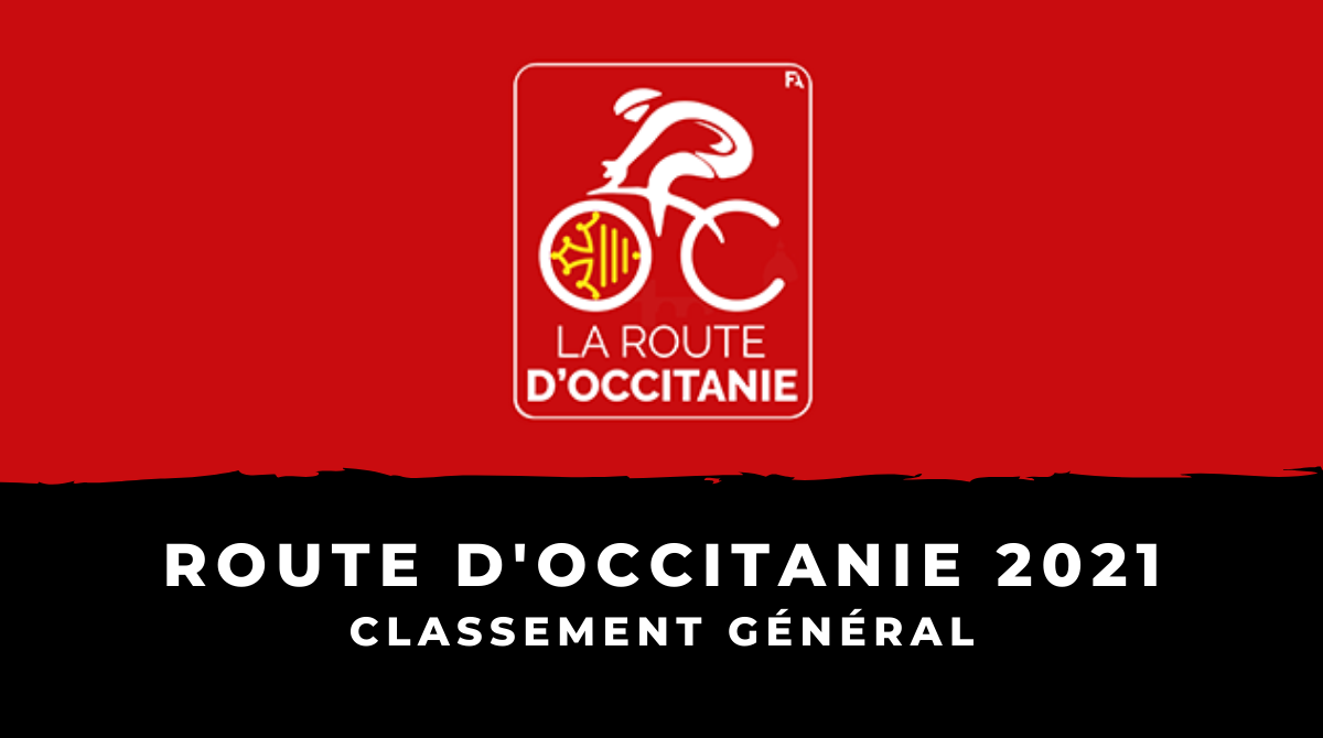 Route d'Occitanie 2021 - Classement général