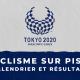 Cyclisme sur piste - Jeux Paralympiques de Tokyo calendrier et résultats