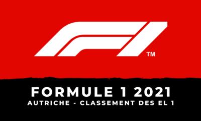 F1 - Grand Prix d'Autriche 2021 - Le classement des essais libres 1