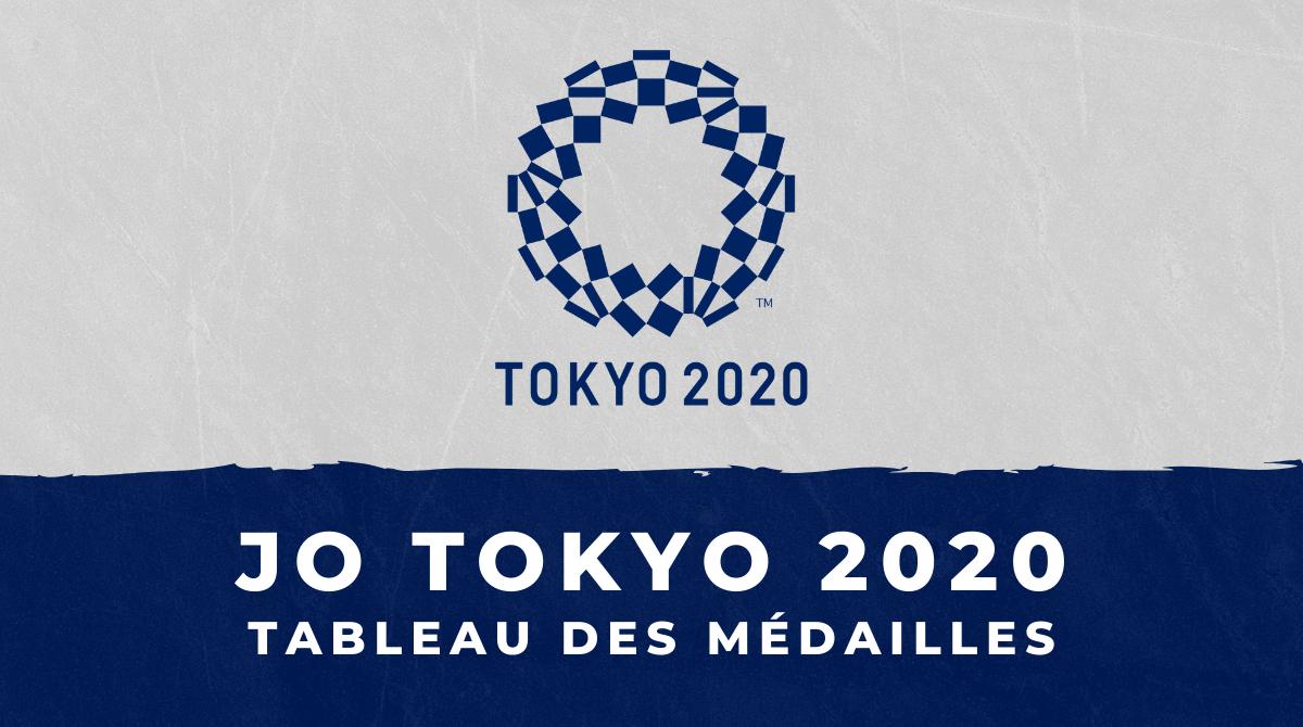 Jeux Olympiques Tokyo 2020 - le tableau des médailles