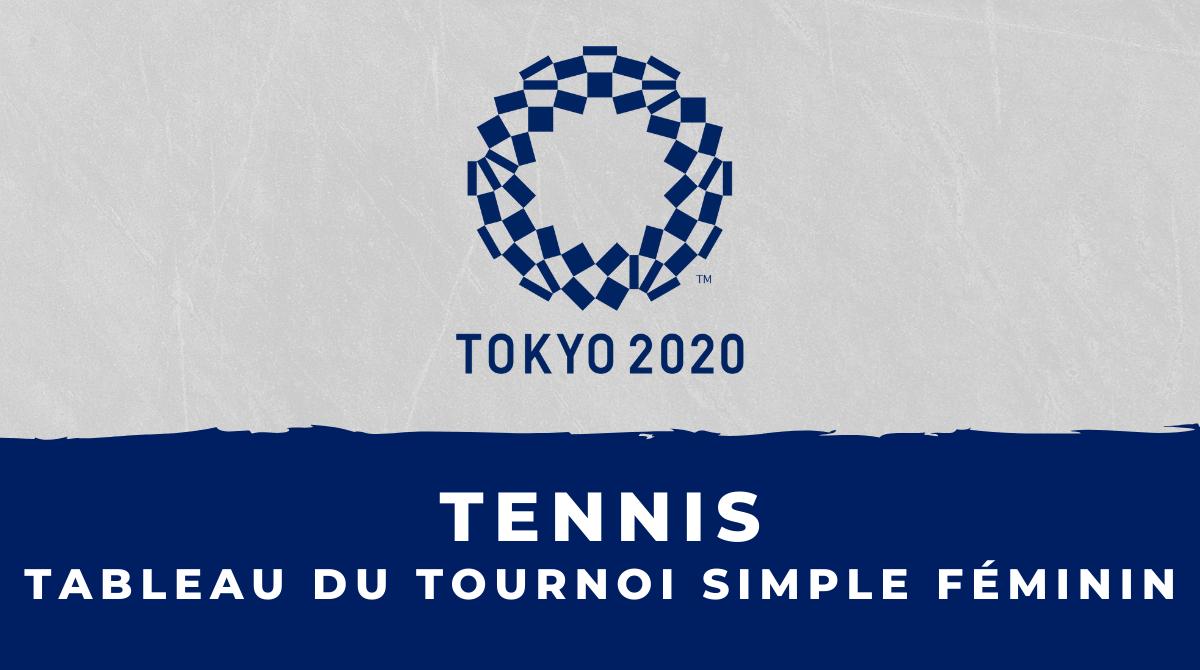 Tennis - Jeux Olympiques de Tokyo le tableau du tournoi féminin