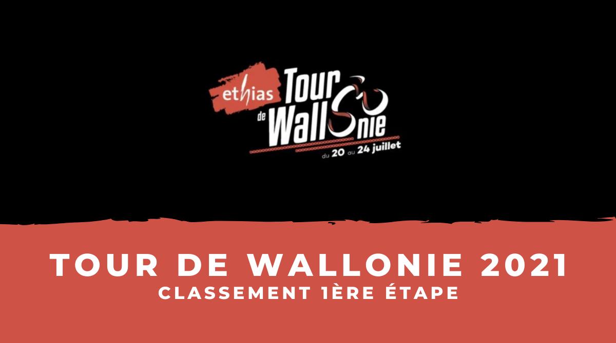 Tour de Wallonie 2021 le classement de la 1ère étape
