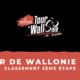 Tour de Wallonie 2021 : le classement de la 2ème étape