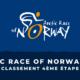 Arctic Race of Norway 2021 le classement de la 4ème étape