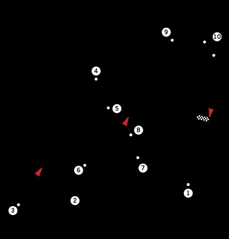 Red Bull Ring MotoGP