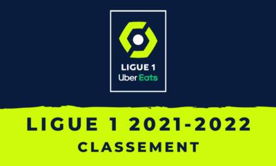 Football Le classement de la Ligue 1 20212022