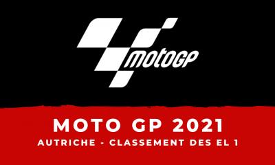 MotoGP - Grand Prix d'Autriche 2021 le classement des essais libres 1