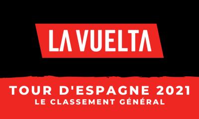 Tour d'Espagne 2021 - Le classement général - Maillot rouge