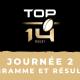 Calendrier Top 14 2021/2022 - 2ème journée : Programme TV et résultats