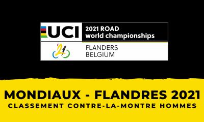 Championnats du monde de cyclisme : le classement du contre-la-montre élites hommes