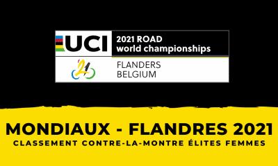 Championnats du monde de cyclisme : le classement du contre-la-montre élites femmes