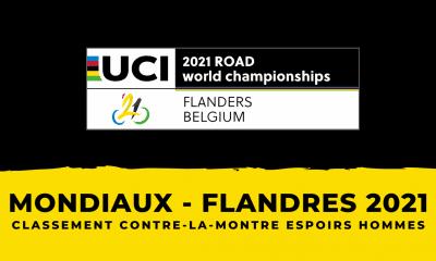 Championnats du monde de cyclisme : le classement du contre-la-montre espoirs hommes