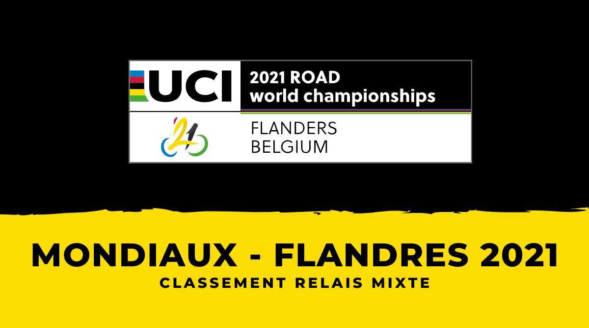 Championnats du monde de cyclisme le classement du relais mixte