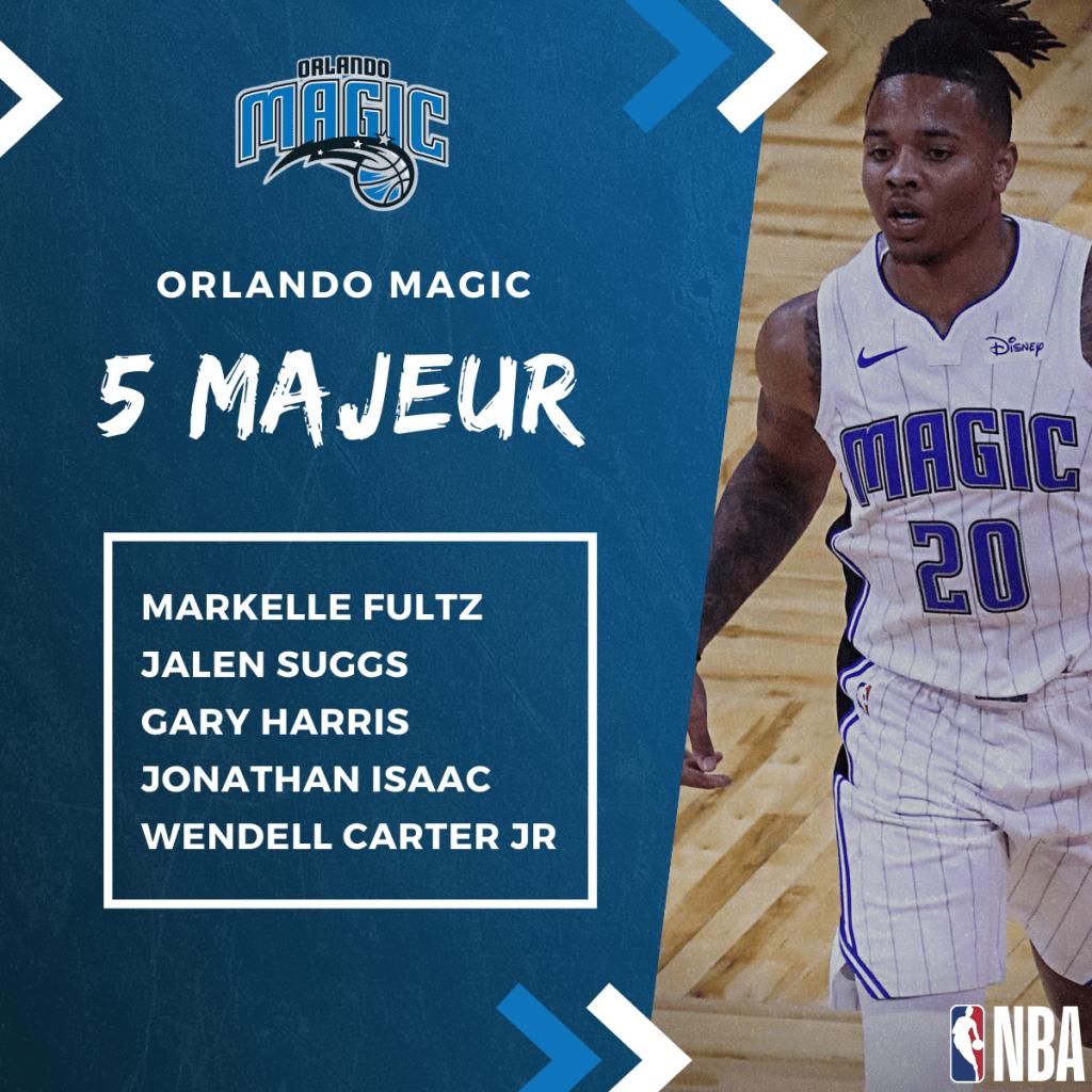 NBA Preview 2021-2022 - 5 majeur du Orlando Magic