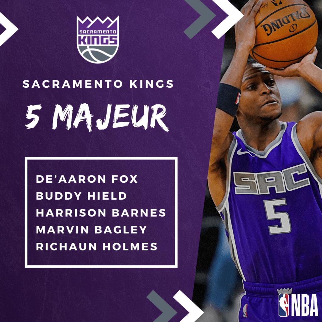 NBA Preview - 5 Majeur des Sacramento Kings