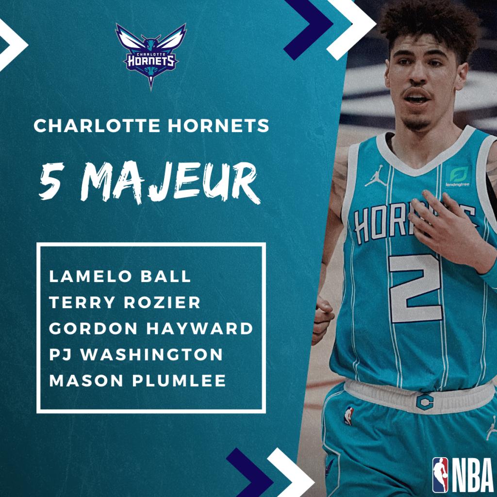 NBA Preview - Le 5 Majeur des Charlotte Hornets