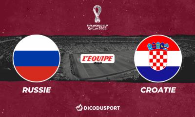Pronostic Russie - Croatie, Qualifications Coupe du monde 2022