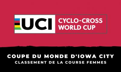 Coupe du monde d'Iowa City 2021 Classement de la course femmes